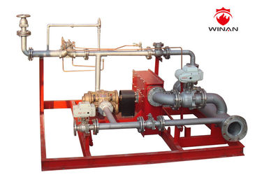 Foam Skid Balanced Pressure Proportioning System Fire Fighting Equipment